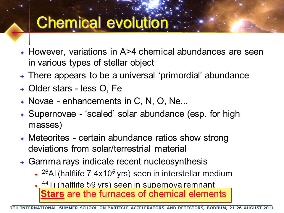 7TH INTERNATIONAL SUMMER SCHOOL ON PARTICLE ACCELERATORS AND DETECTORS, BODRUM, 21-26 AUGUST 2011 Chemical evolution ✦ However, variations in A>4 chemical abundances are seen in various types of stellar object ✦ There appears to be a universal 'primordial' abundance ✦ Older stars - less O, Fe ✦ Novae - enhancements in C, N, O, Ne...