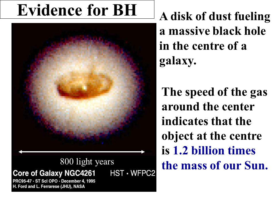 Evidence for BH The speed of the gas around the center indicates that the object at the centre is 1.2 billion times the mass of our Sun. 800 light yea