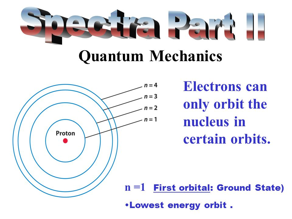 Quantum Mechanics Electrons can only orbit the nucleus in certain orbits. n =1 First orbital: Ground State) Lowest energy orbit.