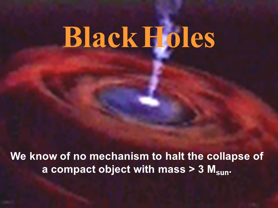 Black Holes We know of no mechanism to halt the collapse of a compact object with mass > 3 M sun.