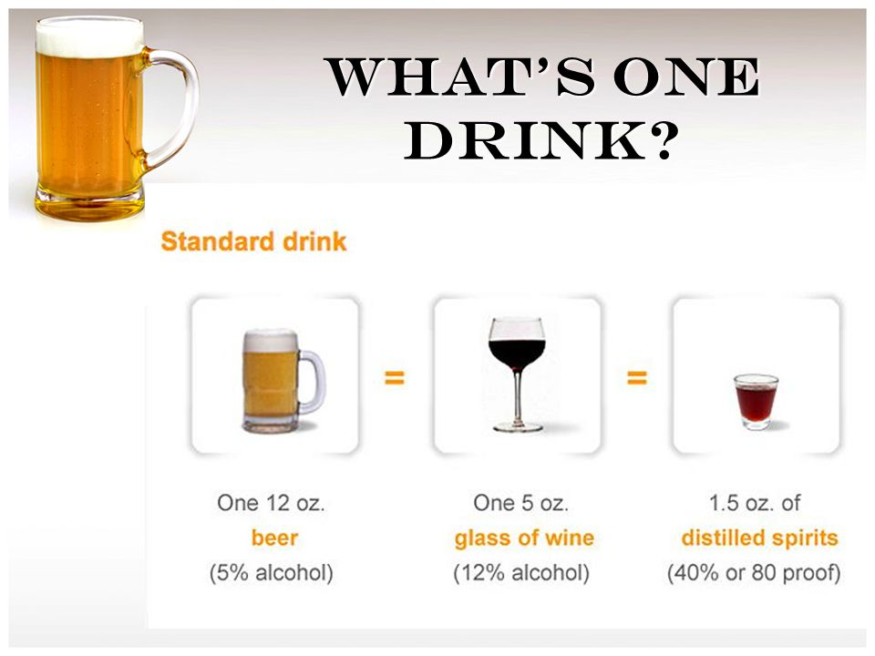 What's ONE DRINK?