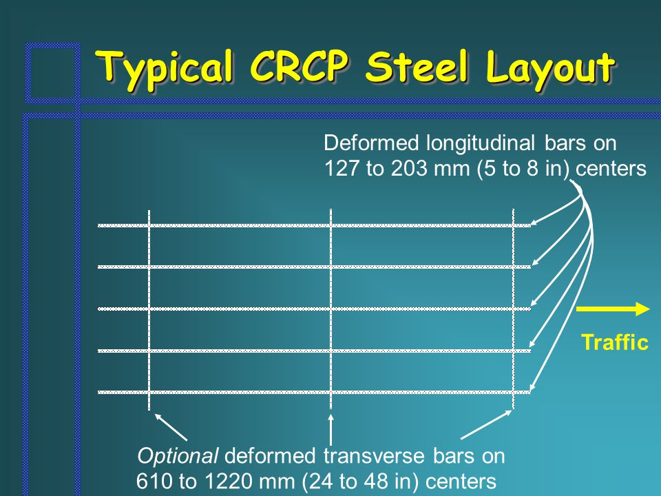 Typical CRCP Steel Layout Deformed longitudinal bars on 127 to 203 mm (5 to 8 in) centers Optional deformed transverse bars on 610 to 1220 mm (24 to 48 in) centers Traffic