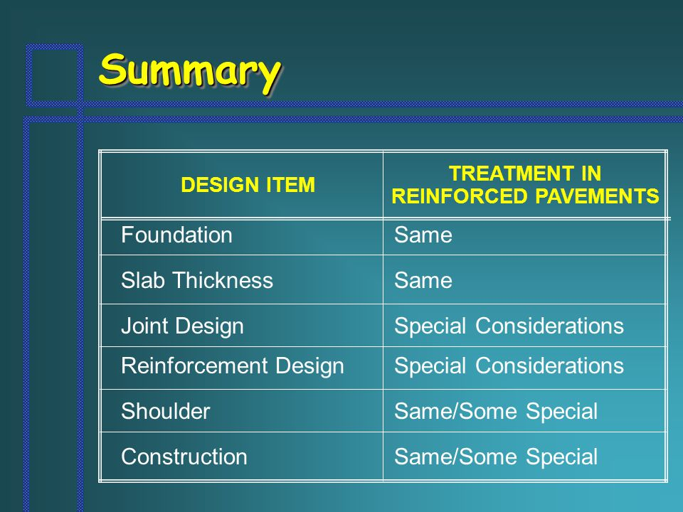 SummarySummary Foundation DESIGN ITEM TREATMENT IN REINFORCED PAVEMENTS Same Slab ThicknessSame Joint DesignSpecial Considerations Reinforcement DesignSpecial Considerations ShoulderSame/Some Special ConstructionSame/Some Special