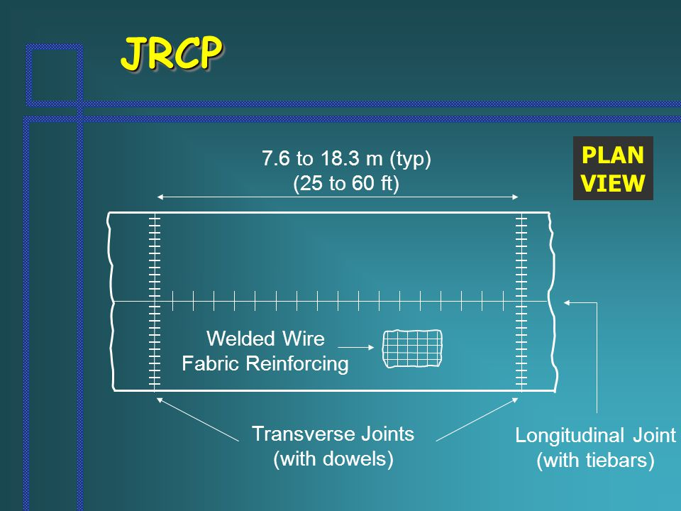 JRCPJRCP PLAN VIEW 7.6 to 18.3 m (typ) (25 to 60 ft) Transverse Joints (with dowels) Welded Wire Fabric Reinforcing Longitudinal Joint (with tiebars)