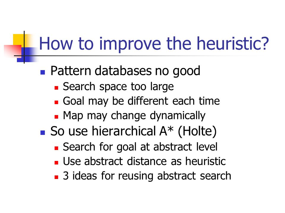 How to improve the heuristic.