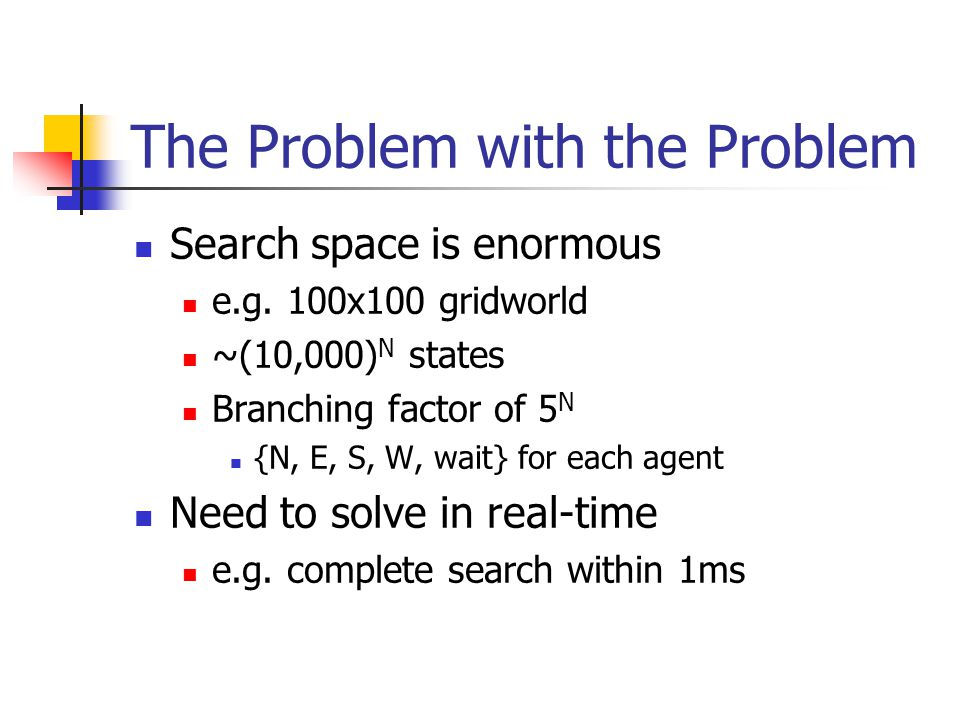 The Problem with the Problem Search space is enormous e.g.