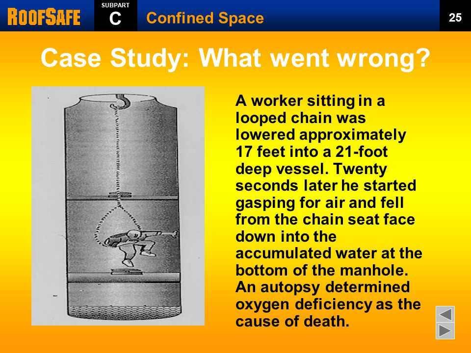 Case Study: What went wrong? A worker sitting in a looped chain was lowered approximately 17 feet into a 21-foot deep vessel. Twenty seconds later he