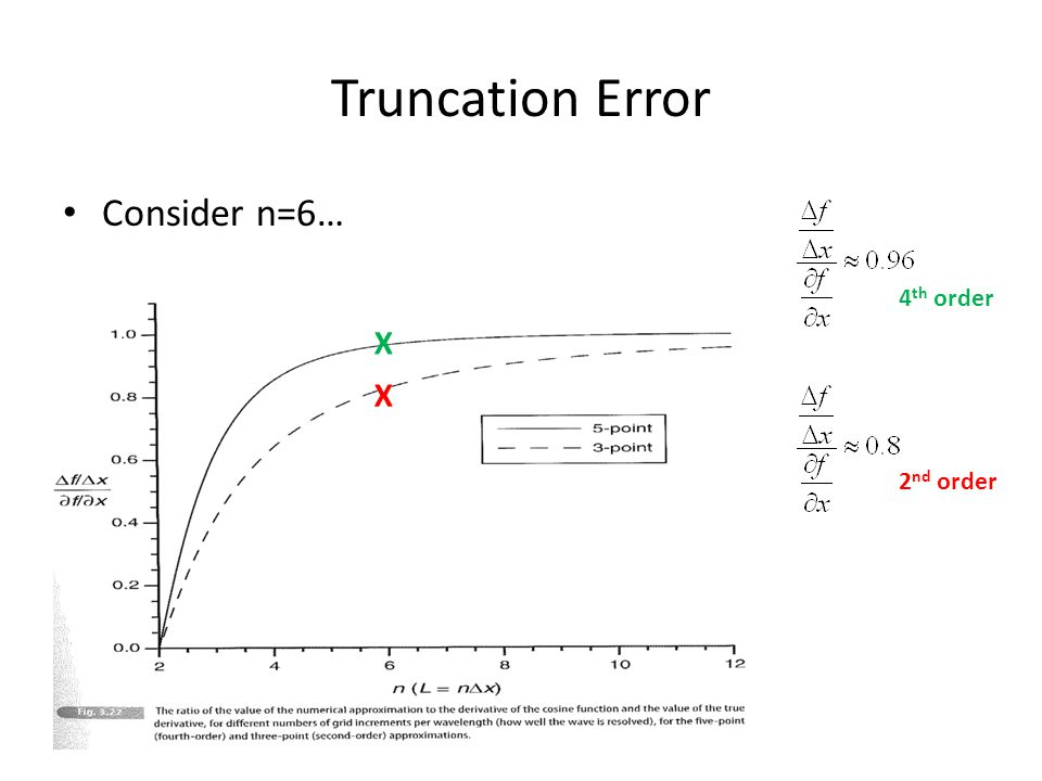 Truncation Error Consider n=6… X X 4 th order 2 nd order