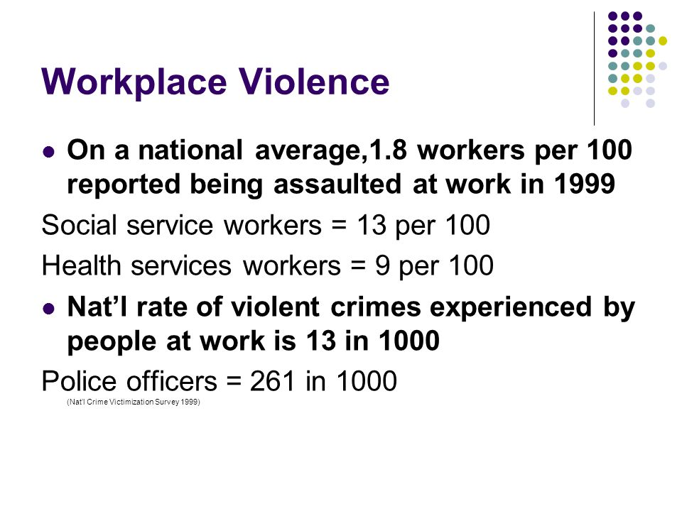Workplace Violence On a national average,1.8 workers per 100 reported being assaulted at work in 1999 Social service workers = 13 per 100 Health servi