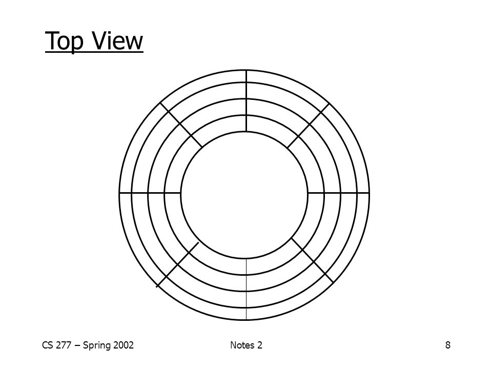 CS 277 – Spring 2002Notes 28 Top View