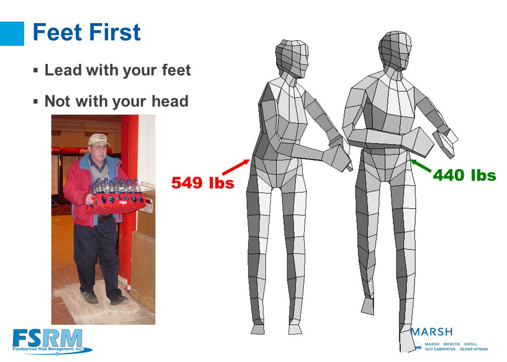 23 Staggered Stance  Wide base of support  Feet apart  Diagonal Foot position Normal Stance Lifting Stance
