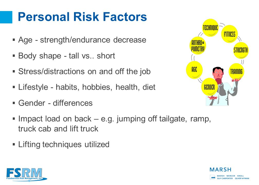 5 Personal Risk Factors  Age - strength/endurance decrease  Body shape - tall vs..