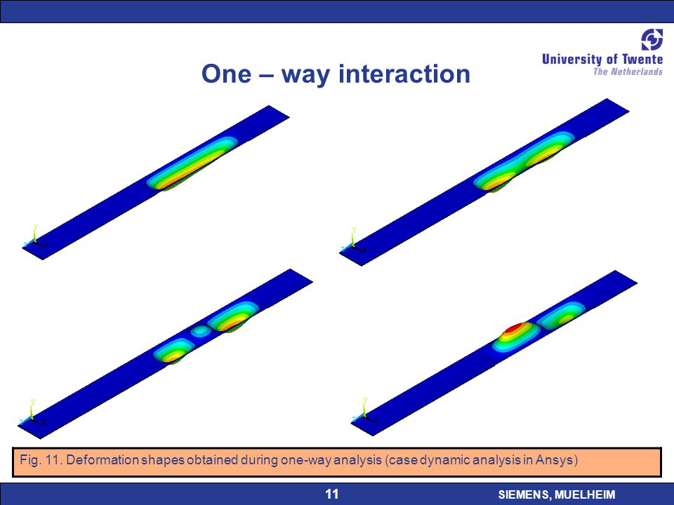 SIEMENS, MUELHEIM 11 One – way interaction Fig. 11. Deformation shapes obtained during one-way analysis (case dynamic analysis in Ansys)