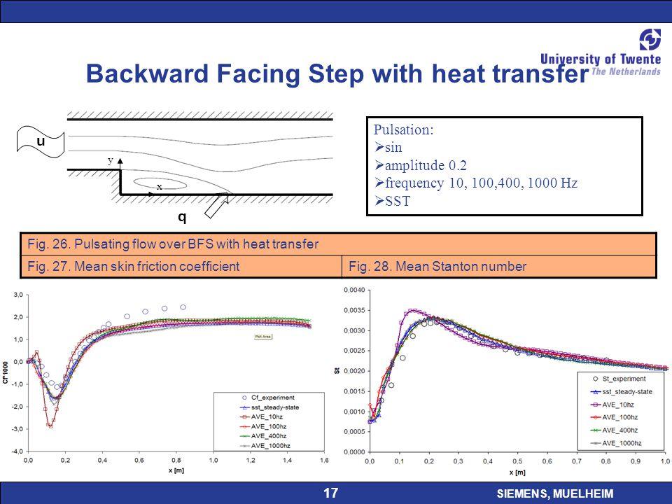 SIEMENS, MUELHEIM 17 Backward Facing Step with heat transfer q u Pulsation:  sin  amplitude 0.2  frequency 10, 100,400, 1000 Hz  SST Fig.