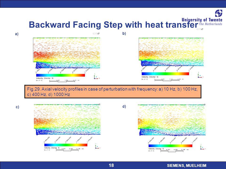 SIEMENS, MUELHEIM 18 Backward Facing Step with heat transfer a) b) c) d) Fig.29.