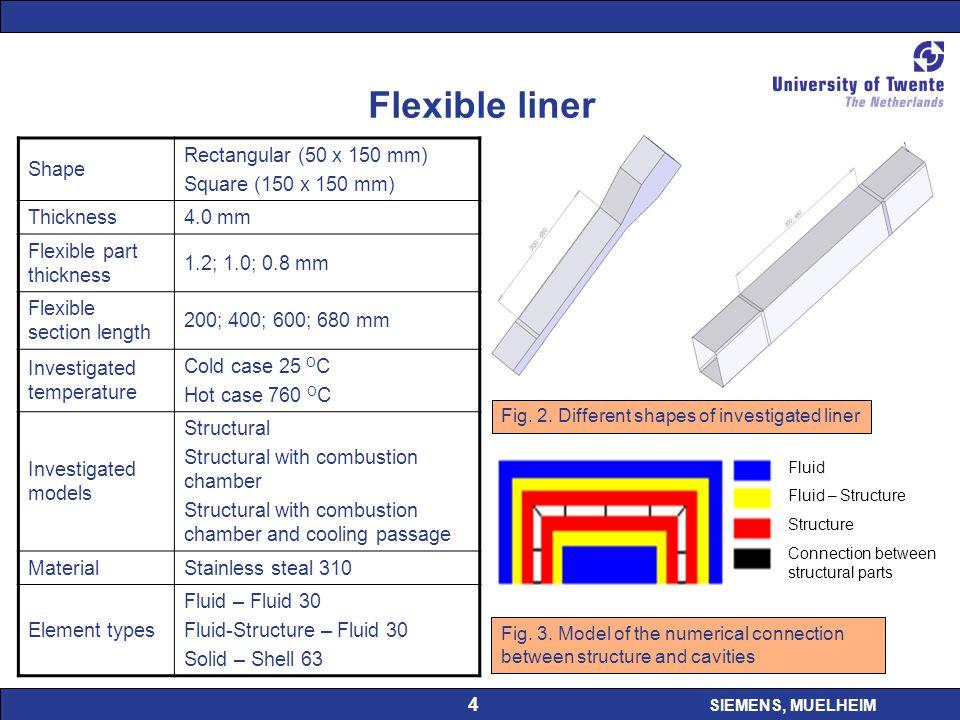 SIEMENS, MUELHEIM 5 5 Flexible liner Fig.4.