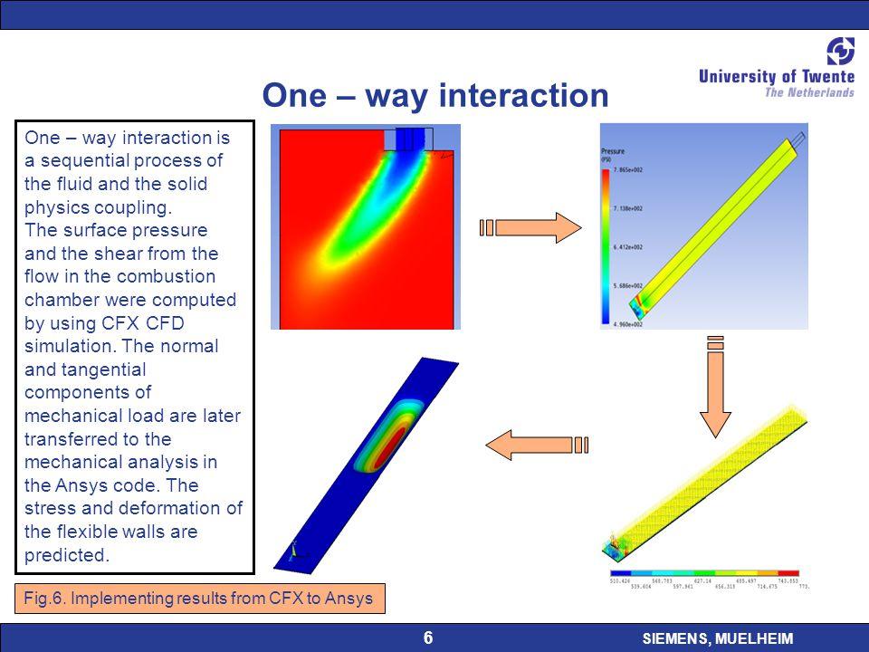 SIEMENS, MUELHEIM 6 6 One – way interaction Fig.6.