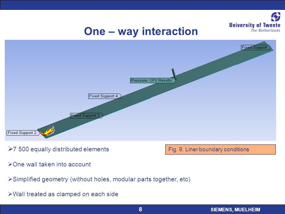 SIEMENS, MUELHEIM 8 8 One – way interaction Fig. 9.
