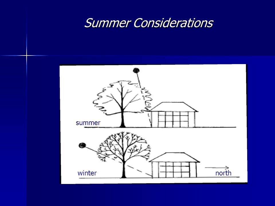 Summer Considerations northwinter summer