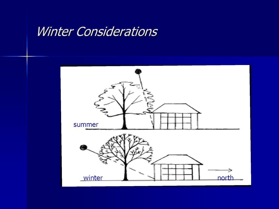 Winter Considerations north summer winter