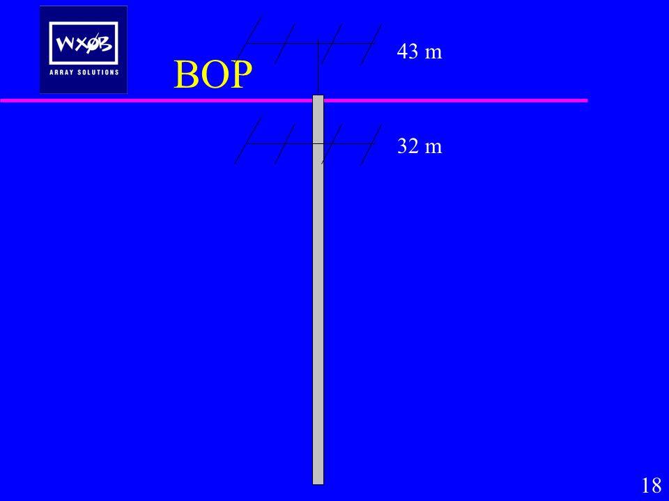 BOP 18 43 m 32 m