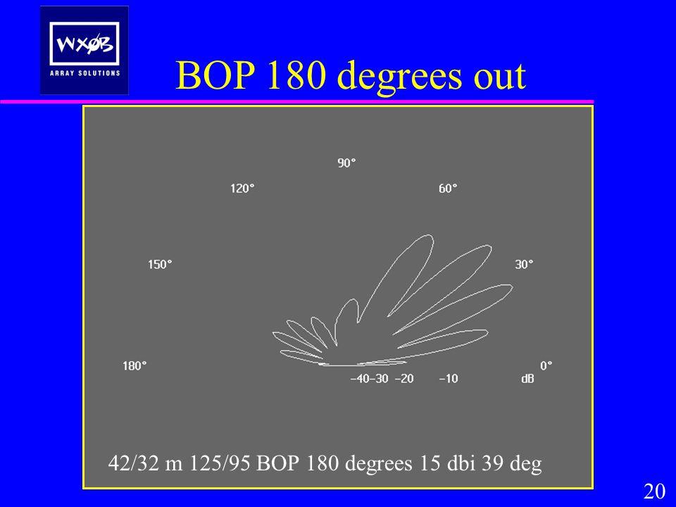 BOP 180 degrees out 20 42/32 m 125/95 BOP 180 degrees 15 dbi 39 deg