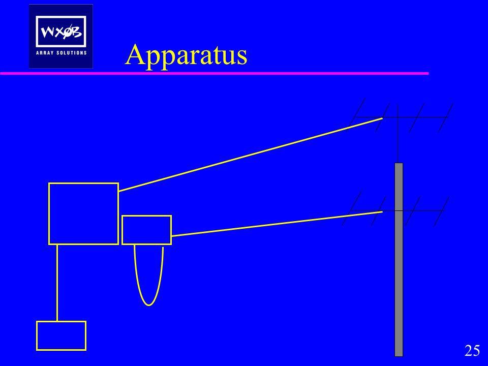Apparatus 25
