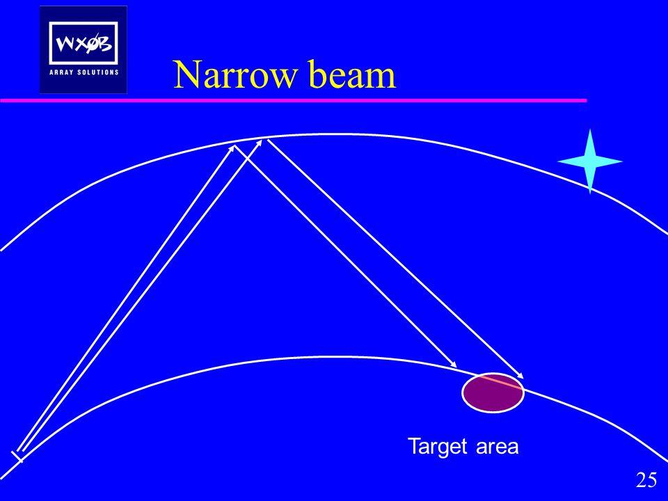 Narrow beam 25 Target area