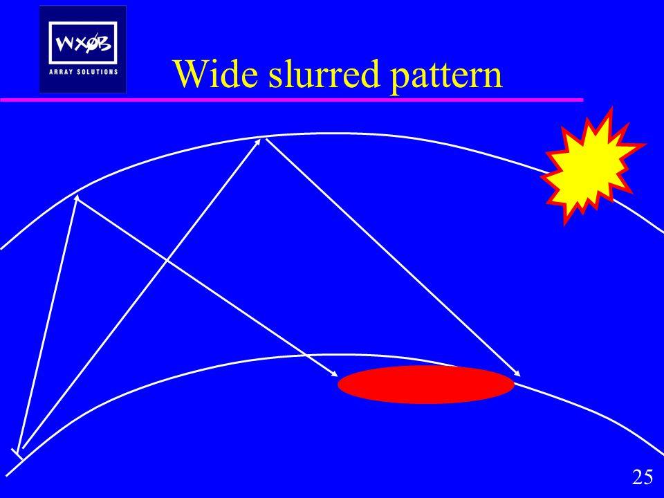 Wide slurred pattern 25