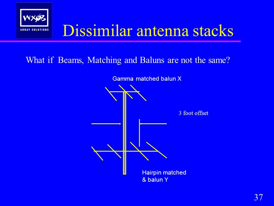 Dissimilar antenna stacks 37 What if Beams, Matching and Baluns are not the same.