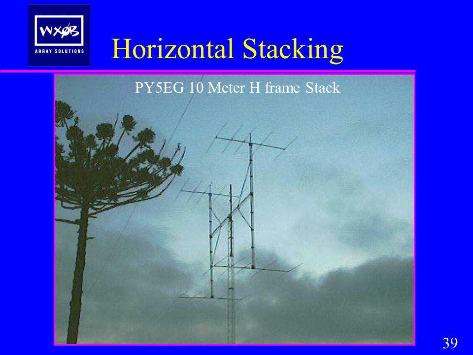 Horizontal Stacking 39 PY5EG 10 Meter H frame Stack