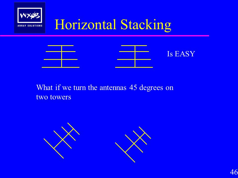Horizontal Stacking 46 Is EASY What if we turn the antennas 45 degrees on two towers