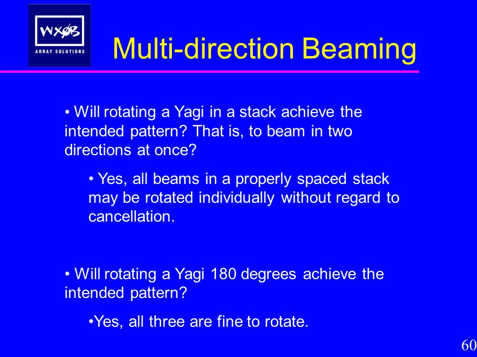 Multi-direction Beaming 60 Will rotating a Yagi in a stack achieve the intended pattern.
