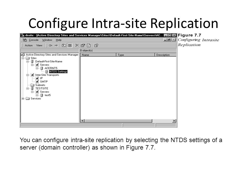 Configure Intra-site Replication You can configure intra-site replication by selecting the NTDS settings of a server (domain controller) as shown in Figure 7.7.
