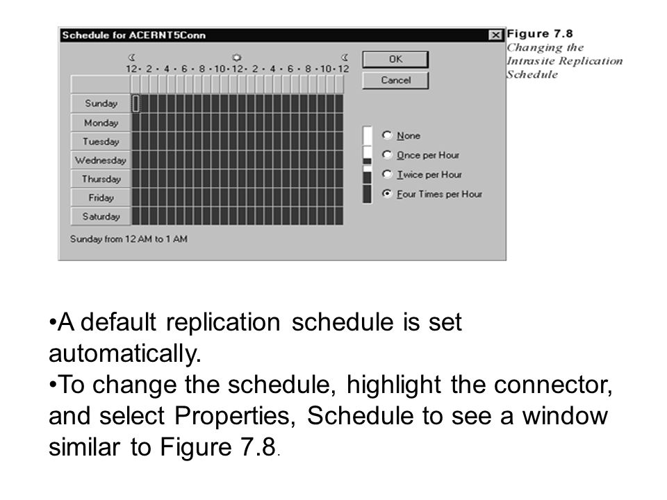 A default replication schedule is set automatically. To change the schedule, highlight the connector, and select Properties, Schedule to see a window