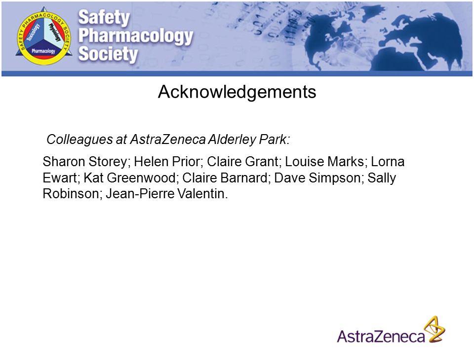 Acknowledgements Colleagues at AstraZeneca Alderley Park: Sharon Storey; Helen Prior; Claire Grant; Louise Marks; Lorna Ewart; Kat Greenwood; Claire Barnard; Dave Simpson; Sally Robinson; Jean-Pierre Valentin.