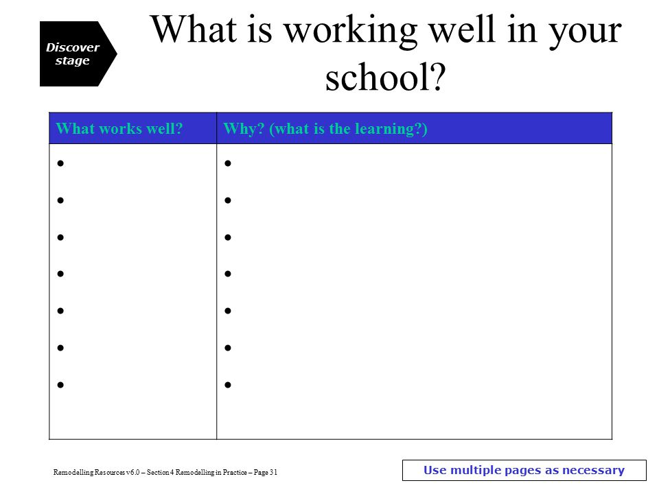 What is working so-so in your school.What works so-so?Why.