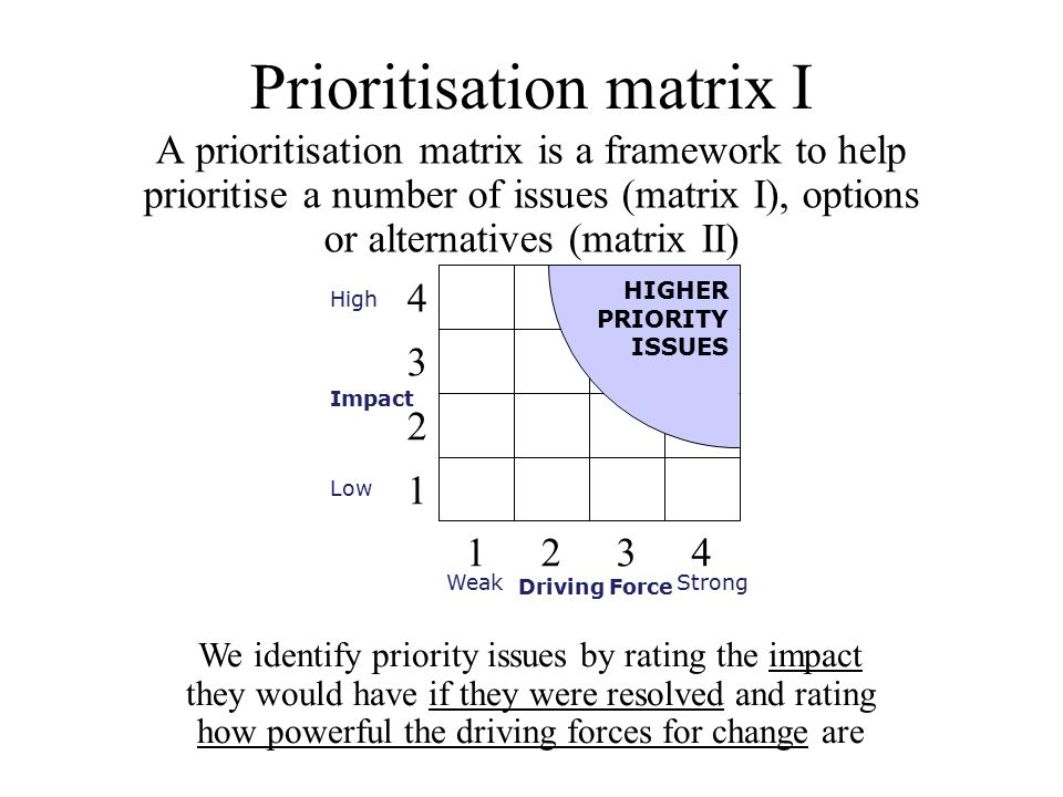 Prioritisation matrix I A prioritisation matrix is a framework to help prioritise a number of issues (matrix I), options or alternatives (matrix II) 4
