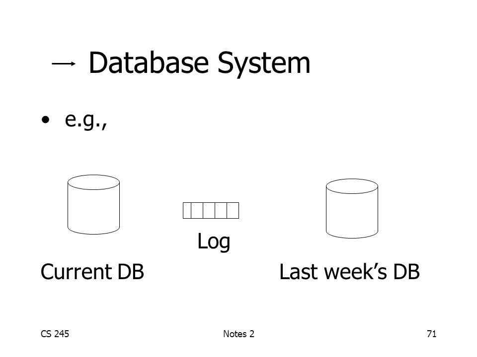 CS 245Notes 271 Database System e.g., Log Current DBLast week's DB