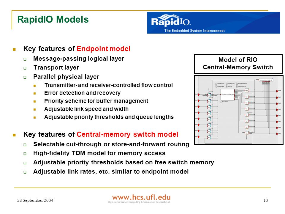 28 September 200410 RapidIO Models Key features of Endpoint model  Message-passing logical layer  Transport layer  Parallel physical layer Transmitter- and receiver-controlled flow control Error detection and recovery Priority scheme for buffer management Adjustable link speed and width Adjustable priority thresholds and queue lengths Key features of Central-memory switch model  Selectable cut-through or store-and-forward routing  High-fidelity TDM model for memory access  Adjustable priority thresholds based on free switch memory  Adjustable link rates, etc.