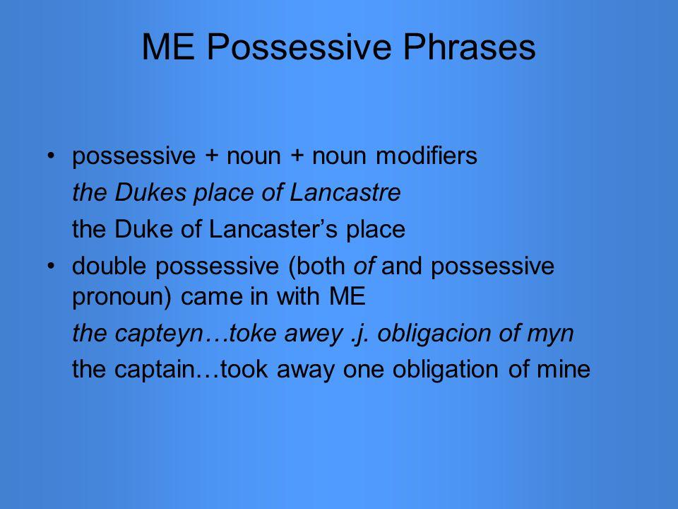 ME Possessive Phrases possessive + noun + noun modifiers the Dukes place of Lancastre the Duke of Lancaster's place double possessive (both of and pos