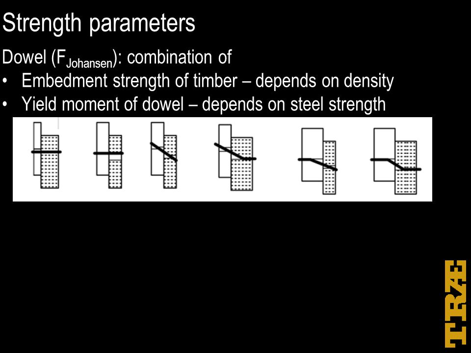 Strength parameters Dowel (F Johansen ): combination of Embedment strength of timber – depends on density Yield moment of dowel – depends on steel str
