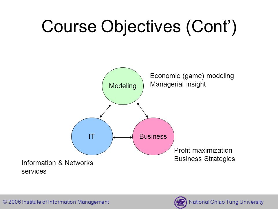 © 2006 Institute of Information Management National Chiao Tung University Course Objectives (Cont') Business Modeling IT Profit maximization Business