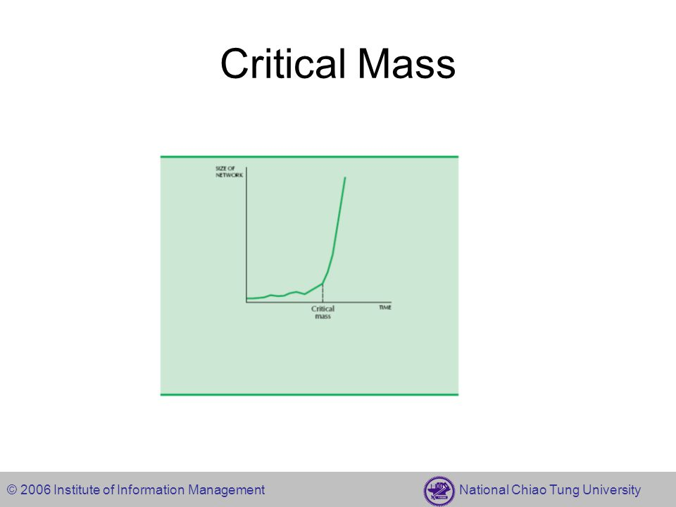 © 2006 Institute of Information Management National Chiao Tung University Critical Mass