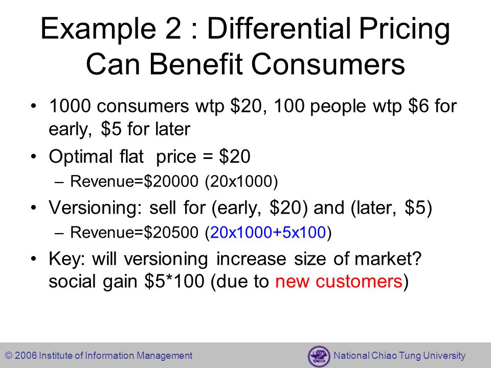 © 2006 Institute of Information Management National Chiao Tung University Example 2 : Differential Pricing Can Benefit Consumers 1000 consumers wtp $20, 100 people wtp $6 for early, $5 for later Optimal flat price = $20 –Revenue=$20000 (20x1000) Versioning: sell for (early, $20) and (later, $5) –Revenue=$20500 (20x1000+5x100) Key: will versioning increase size of market.