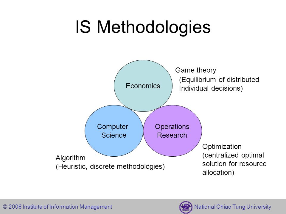 © 2006 Institute of Information Management National Chiao Tung University IS Methodologies Computer Science Operations Research Economics Optimization (centralized optimal solution for resource allocation) Game theory Algorithm (Heuristic, discrete methodologies) (Equilibrium of distributed Individual decisions)