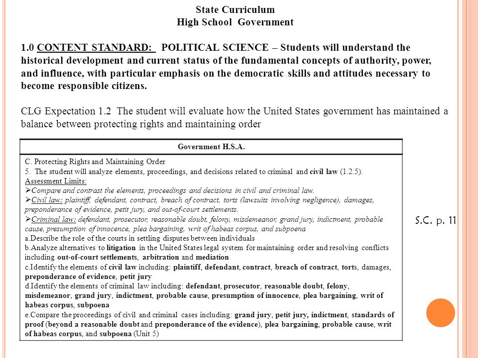 S.C. p. 11 Government H.S.A. C. Protecting Rights and Maintaining Order 5. The student will analyze elements, proceedings, and decisions related to cr