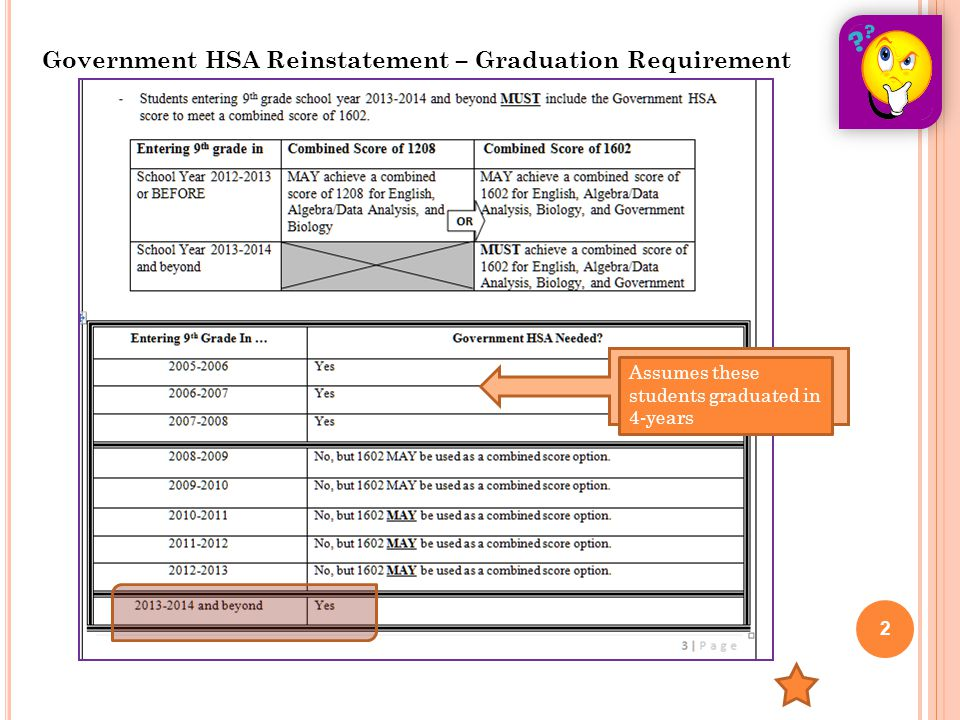 2 Government HSA Reinstatement – Graduation Requirement Assumes these students graduated in 4-years