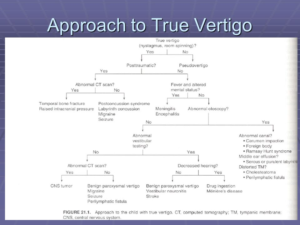 Approach to True Vertigo