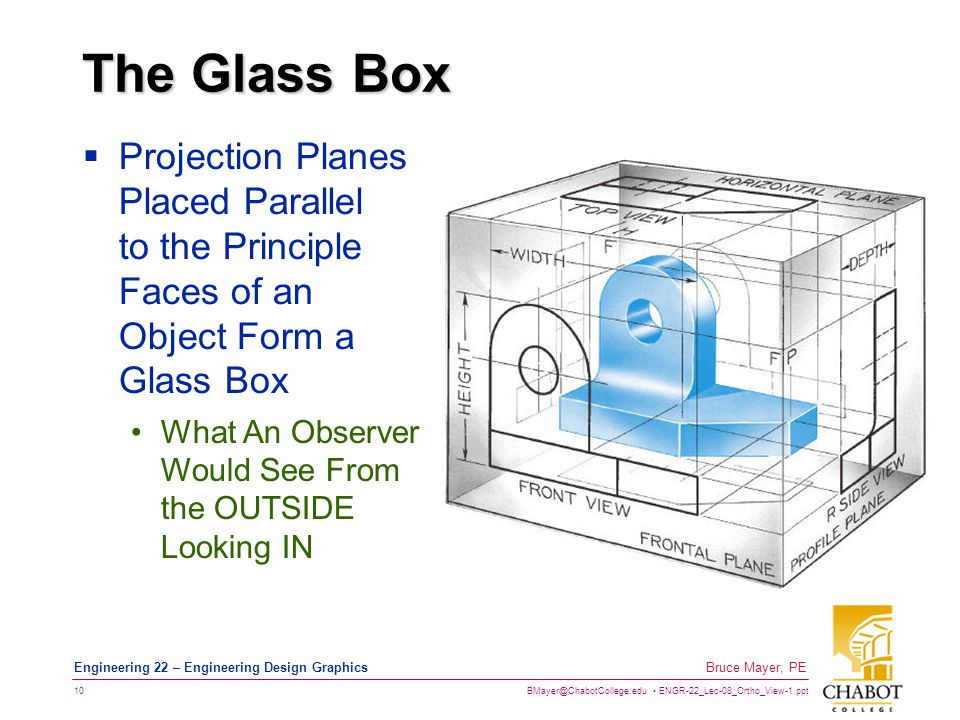 BMayer@ChabotCollege.edu ENGR-22_Lec-08_Ortho_View-1.ppt 10 Bruce Mayer, PE Engineering 22 – Engineering Design Graphics The Glass Box  Projection Planes Placed Parallel to the Principle Faces of an Object Form a Glass Box What An Observer Would See From the OUTSIDE Looking IN